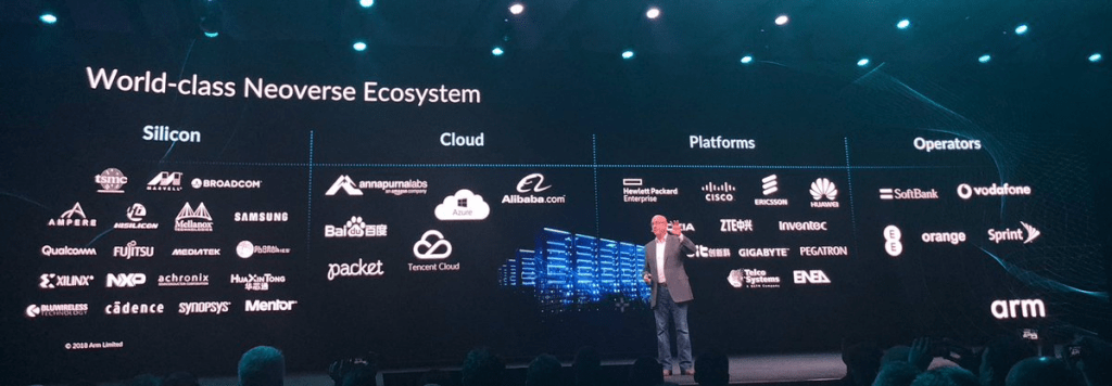 uCPE to serve as virtualization infrastructure for Arm Neoverse